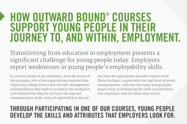 SUPPORTING YOUNG PEOPLE TO AND WITHIN EMPLOYMENT